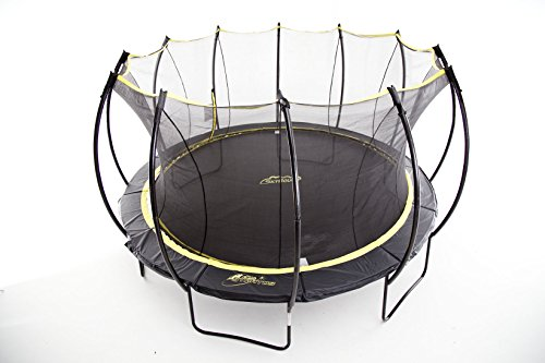 Needs Flat Ground. Best Backyard Trampolines