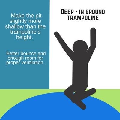 deep in ground trampoline